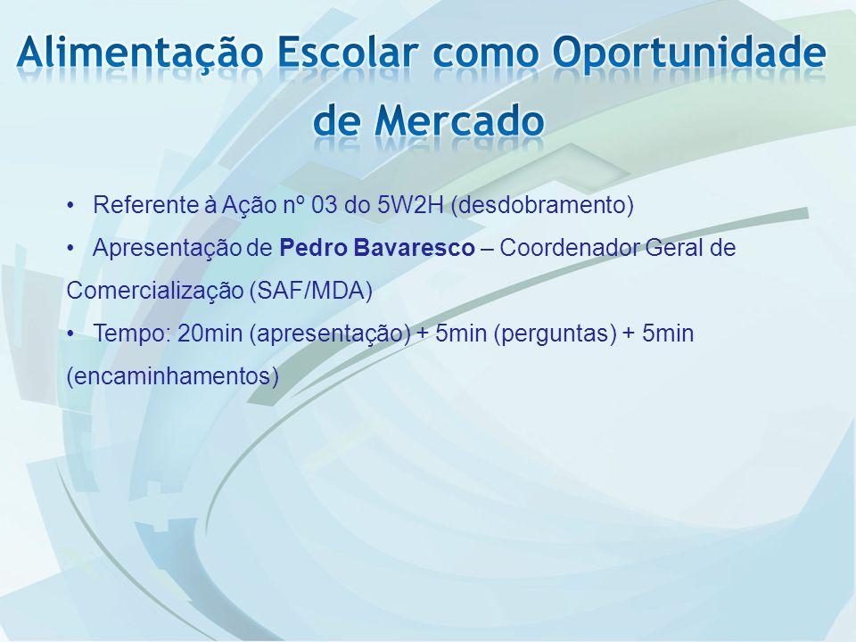 Referente à Ação nº 03 do 5W2H (desdobramento) Apresentação de Pedro Bavaresco – Coordenador Geral de Comercialização (SAF/MDA) Tempo: 20min (apresentação) + 5min (perguntas) + 5min (encaminhamentos)