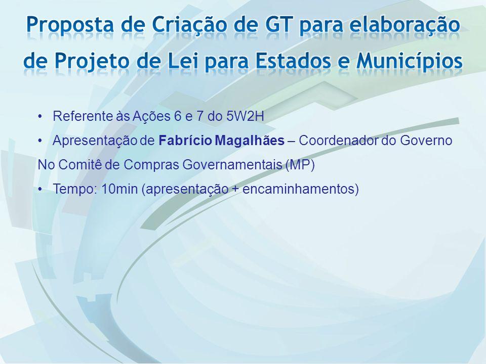 Referente às Ações 6 e 7 do 5W2H Apresentação de Fabrício Magalhães – Coordenador do Governo No Comitê de Compras Governamentais (MP) Tempo: 10min (apresentação + encaminhamentos)