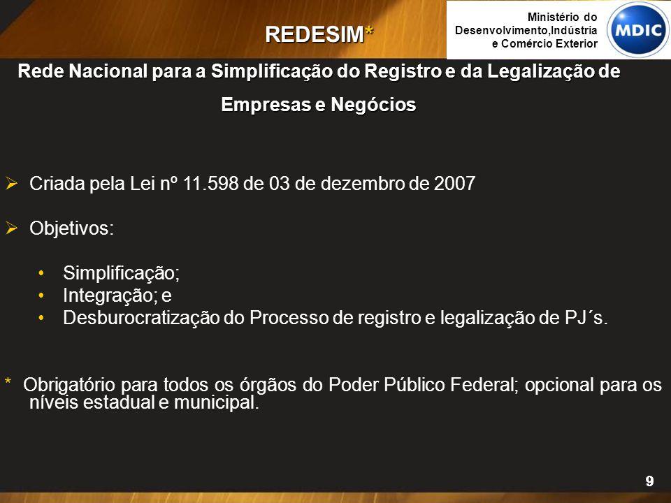99 REDESIM* Rede Nacional para a Simplificação do Registro e da Legalização de Empresas e Negócios  Criada pela Lei nº 11.598 de 03 de dezembro de 20