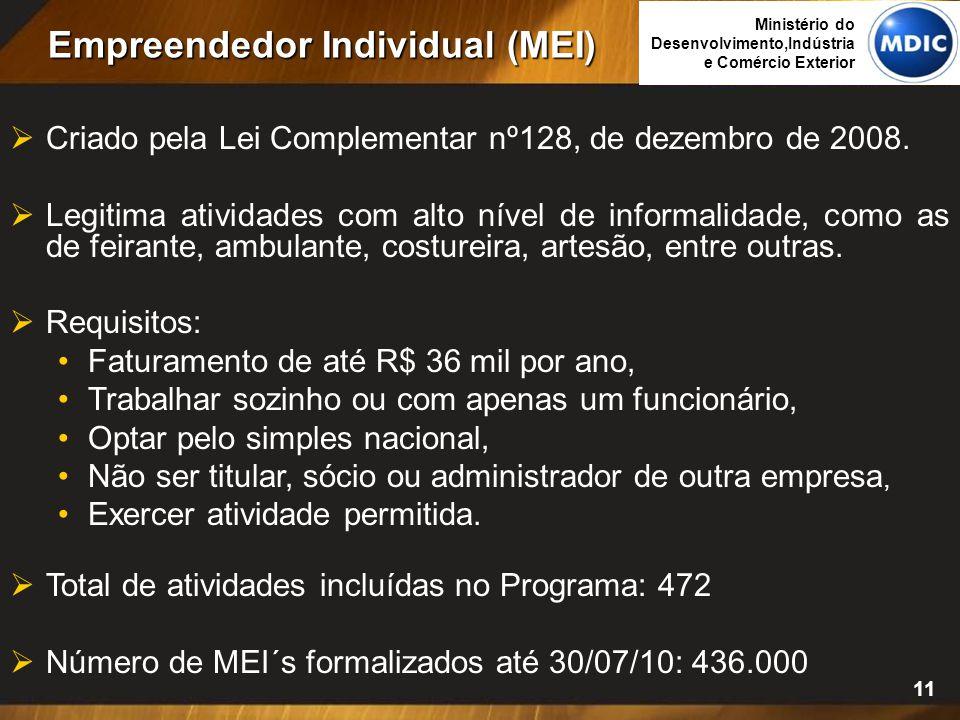 11 Empreendedor Individual (MEI)  Criado pela Lei Complementar nº128, de dezembro de 2008.  Legitima atividades com alto nível de informalidade, com