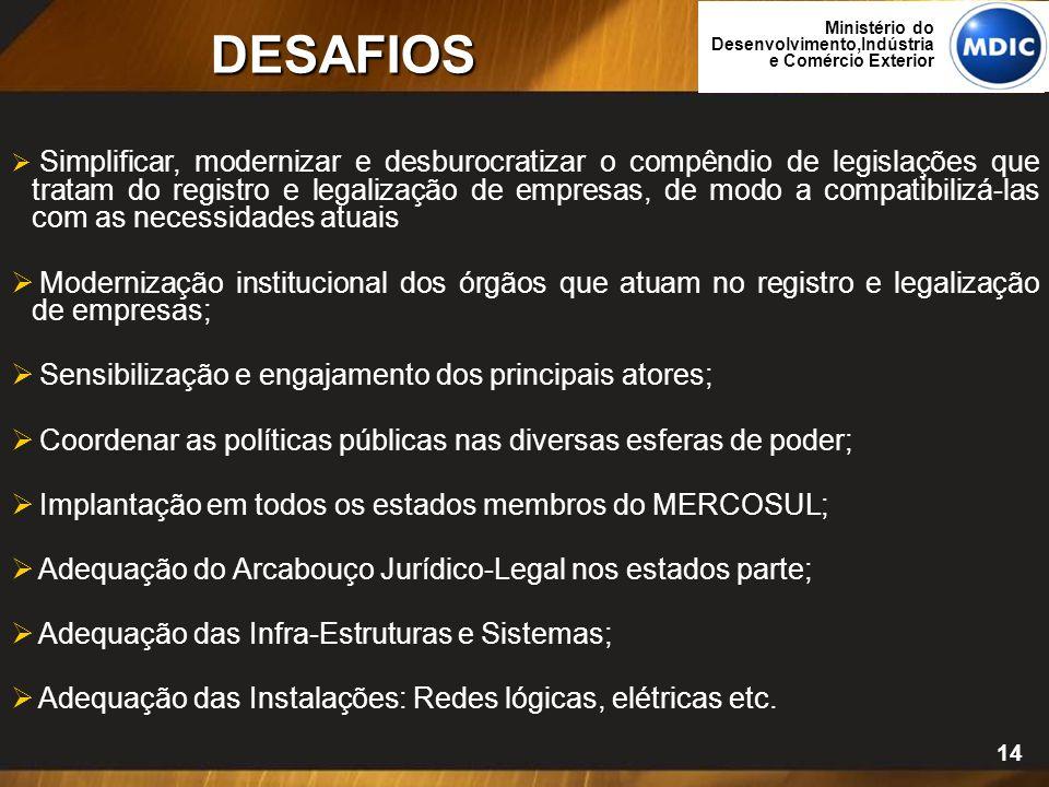 14  Simplificar, modernizar e desburocratizar o compêndio de legislações que tratam do registro e legalização de empresas, de modo a compatibilizá-la