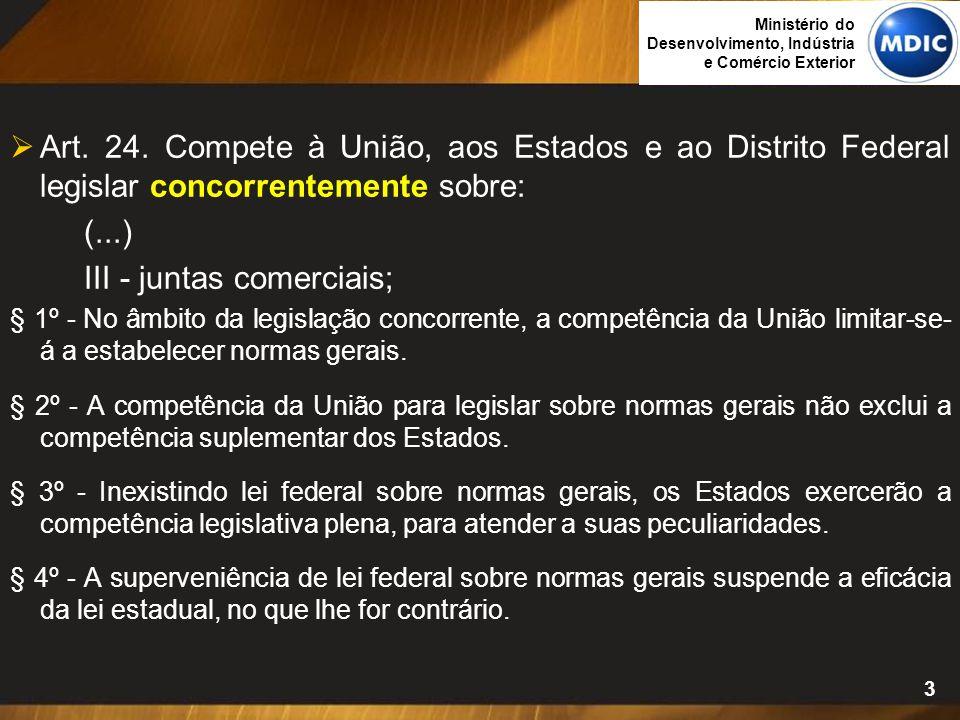 3  Art. 24. Compete à União, aos Estados e ao Distrito Federal legislar concorrentemente sobre: (...) III - juntas comerciais; § 1º - No âmbito da le