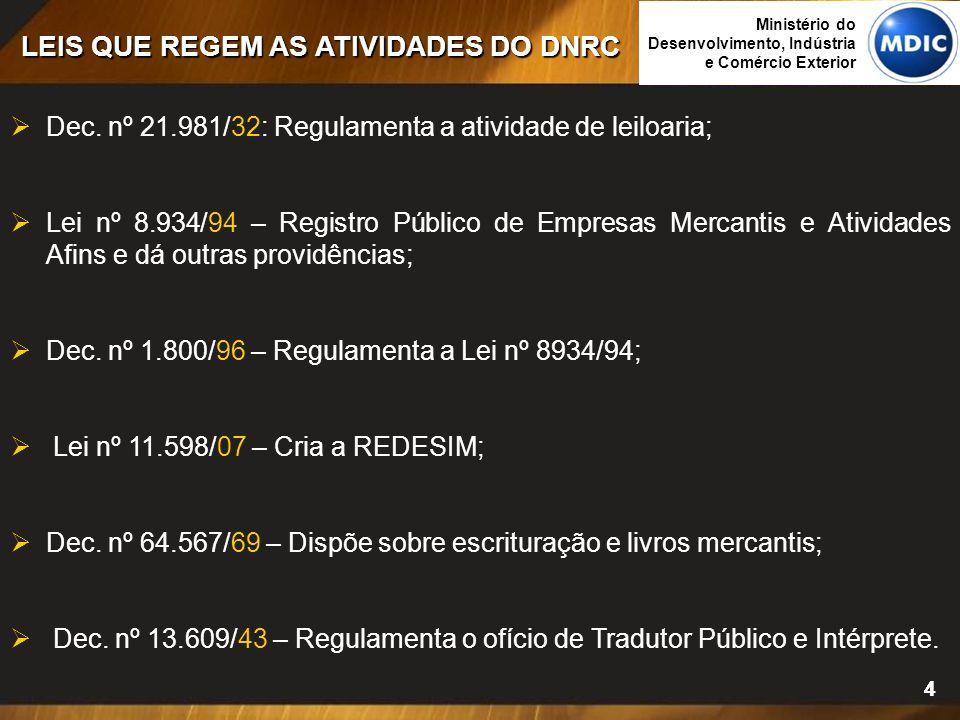 44 LEIS QUE REGEM AS ATIVIDADES DO DNRC  Dec. nº 21.981/32: Regulamenta a atividade de leiloaria;  Lei nº 8.934/94 – Registro Público de Empresas Me