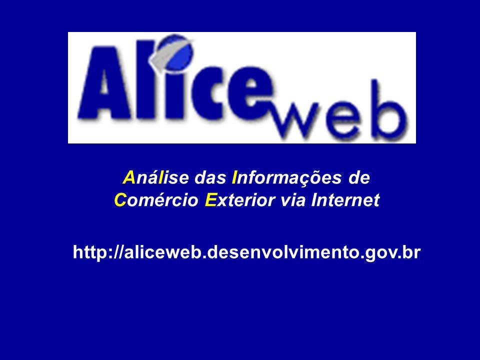 Análise das Informações de Comércio Exterior via Internet http://aliceweb.desenvolvimento.gov.br Equipe ALICEWeb aliceweb@desenvolvimento.gov.br Fone: 61 2109 7352 / 7271 / 7283