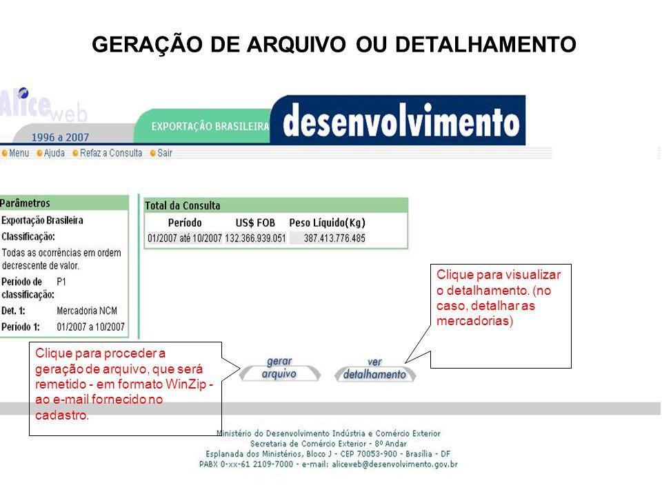GERAÇÃO DE ARQUIVO OU DETALHAMENTO Clique para visualizar o detalhamento.