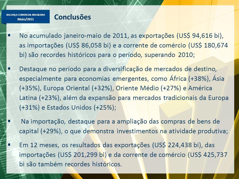 BALANÇA COMERCIAL BRASILEIRA Maio/2011 Conclusões  No acumulado janeiro-maio de 2011, as exportações (US$ 94,616 bi), as importações (US$ 86,058 bi)
