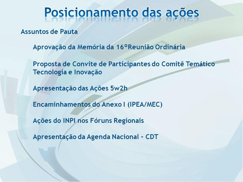 Ação 4 Situação Edital realizado em Dezembro de 2012, Empresa contratada Instituto Empreender Endevor para Desenvolvimento de Projeto de Capacitação de Empreendedores de Negócios inovadores de alto impacto Integração com o Comitê de Investimento / Financiamento