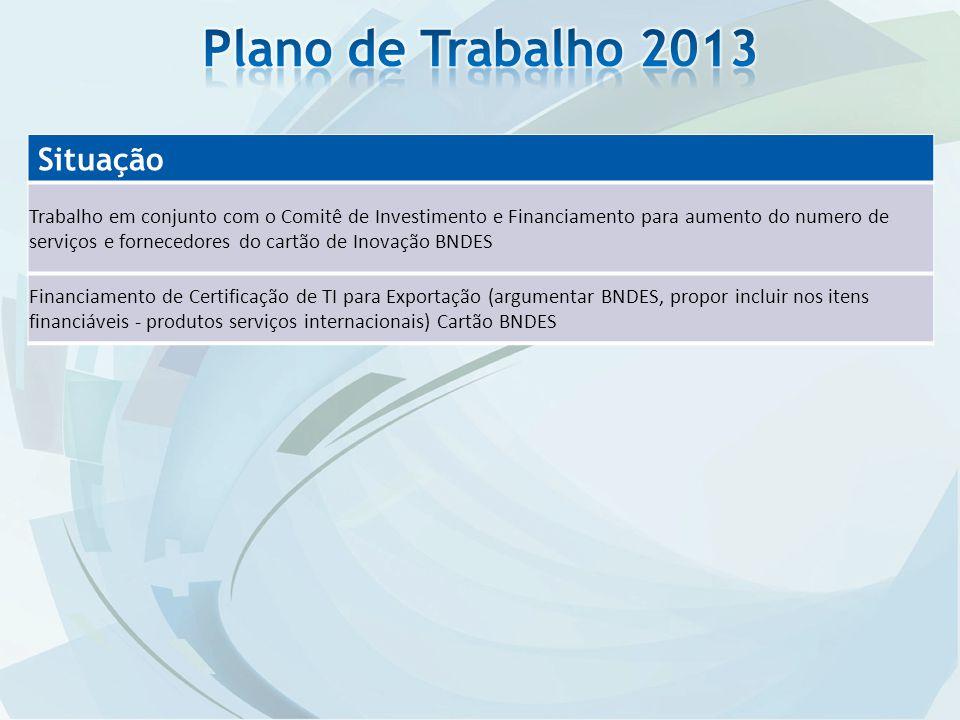 Situação Trabalho em conjunto com o Comitê de Investimento e Financiamento para aumento do numero de serviços e fornecedores do cartão de Inovação BNDES Financiamento de Certificação de TI para Exportação (argumentar BNDES, propor incluir nos itens financiáveis - produtos serviços internacionais) Cartão BNDES