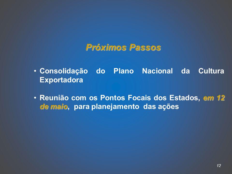 12 Próximos Passos Consolidação do Plano Nacional da Cultura Exportadora em 12 de maioReunião com os Pontos Focais dos Estados, em 12 de maio, para planejamento das ações