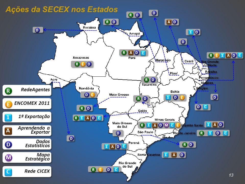 13 RedeAgentes R R ENCOMEX 2011 1ª Exportação E E 1 1 Aprendendo a Exportar Aprendendo a Exportar Dados Estatísticos Dados Estatísticos Mapa Estratégico Mapa Estratégico D D A A M M A A R R D D 1 1 M M R R D D E E D D D D A A R R D D 1 1 D D A A R R D D D D R R D D E E D D 1 1 R R D D R R D D D D A A D D 1 1 A A D D 1 1 R R D D D D D D A A R R D D E E 1 1 D D 1 1 A A D D A A D D 1 1 R R D D 1 1 R R D D D D R R D D R R D D Rede CICEX C C C C C C C C C C C C C C C C C C Ações da SECEX nos Estados E E E E E E