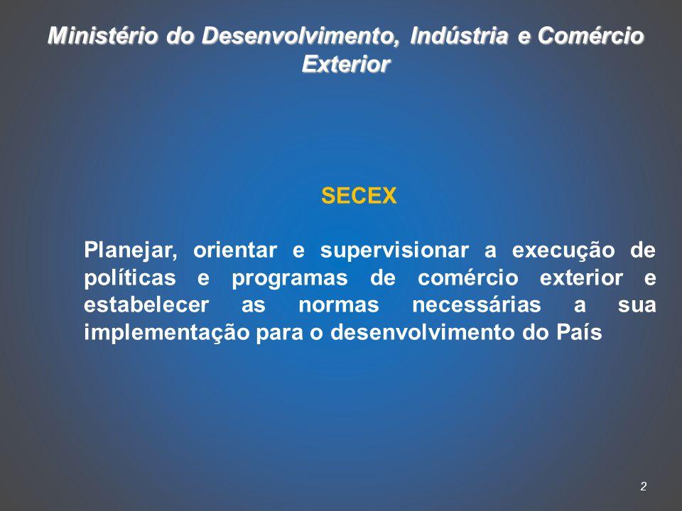 2 SECEX Planejar, orientar e supervisionar a execução de políticas e programas de comércio exterior e estabelecer as normas necessárias a sua implementação para o desenvolvimento do País Ministério do Desenvolvimento, Indústria e Comércio Exterior