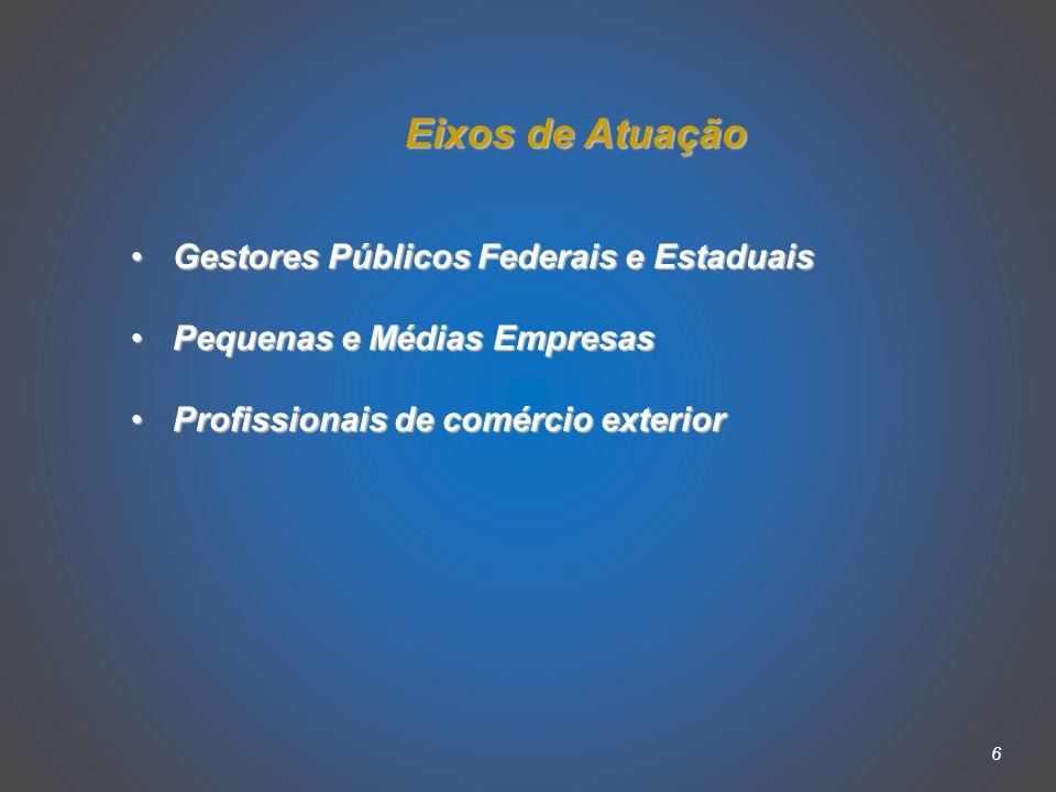 6 Eixos de Atuação Gestores Públicos Federais e EstaduaisGestores Públicos Federais e Estaduais Pequenas e Médias EmpresasPequenas e Médias Empresas Profissionais de comércio exteriorProfissionais de comércio exterior