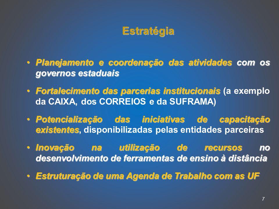 7 Estratégia Planejamento e coordenação das atividades com os governos estaduaisPlanejamento e coordenação das atividades com os governos estaduais Fortalecimento das parcerias institucionaisFortalecimento das parcerias institucionais (a exemplo da CAIXA, dos CORREIOS e da SUFRAMA) Potencialização das iniciativas de capacitação existentesPotencialização das iniciativas de capacitação existentes, disponibilizadas pelas entidades parceiras Inovação na utilização de recursos no desenvolvimento de ferramentas de ensino à distânciaInovação na utilização de recursos no desenvolvimento de ferramentas de ensino à distância Estruturação de uma Agenda de Trabalho com as UFEstruturação de uma Agenda de Trabalho com as UF