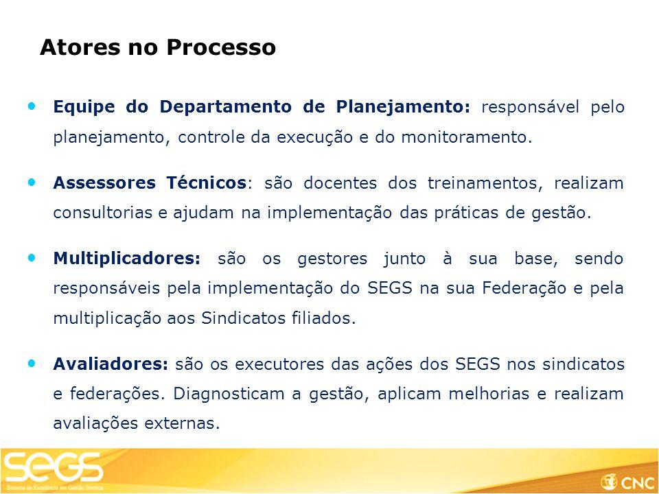 Atores no Processo Equipe do Departamento de Planejamento: responsável pelo planejamento, controle da execução e do monitoramento.
