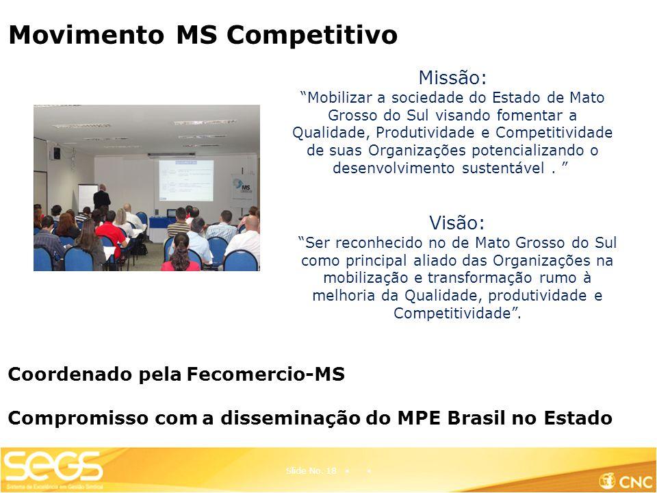Movimento MS Competitivo Slide No.