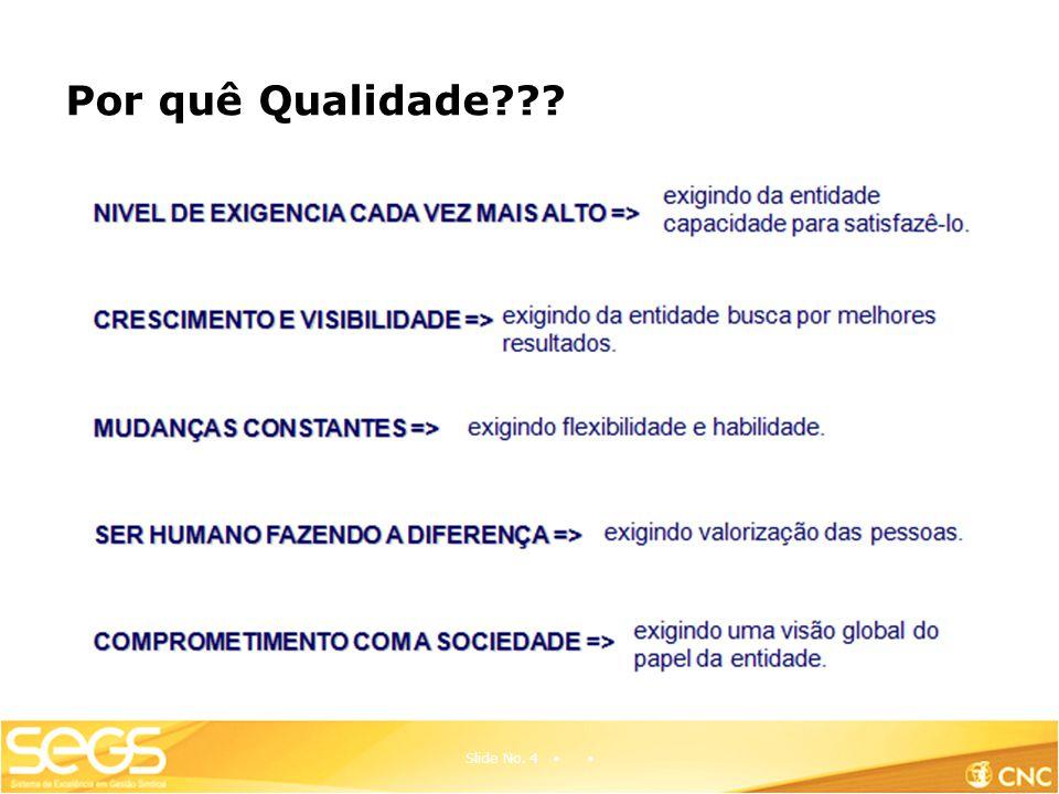 Por quê Qualidade??? Slide No. 4