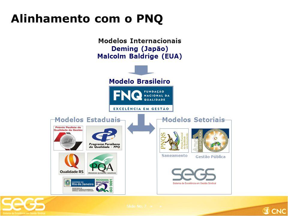 Alinhamento com o PNQ Slide No.