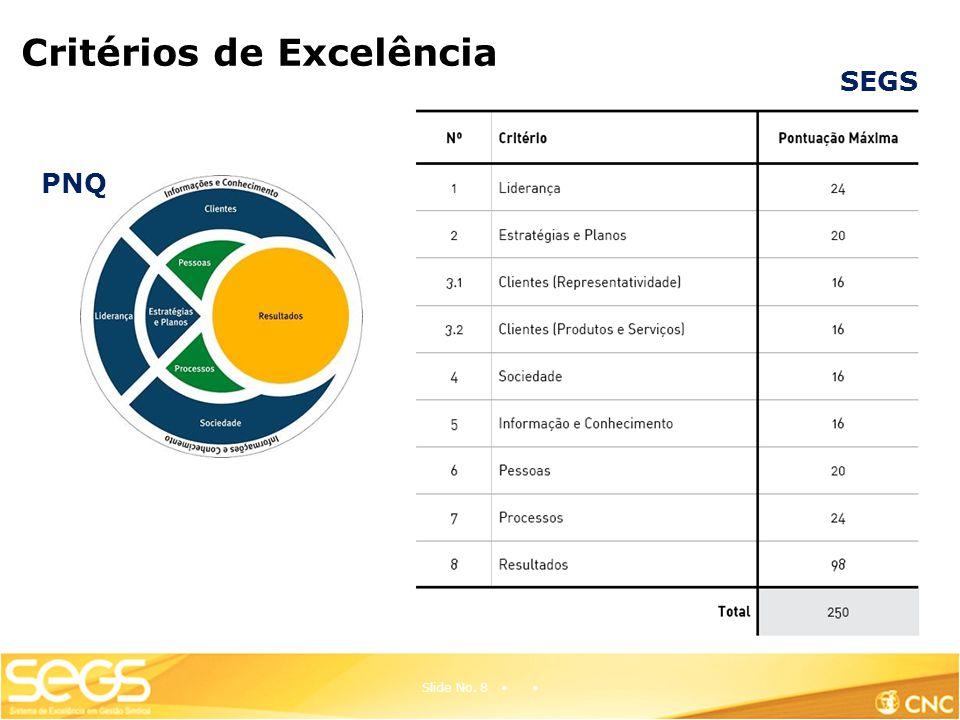 Critérios de Excelência PNQ SEGS Slide No. 8