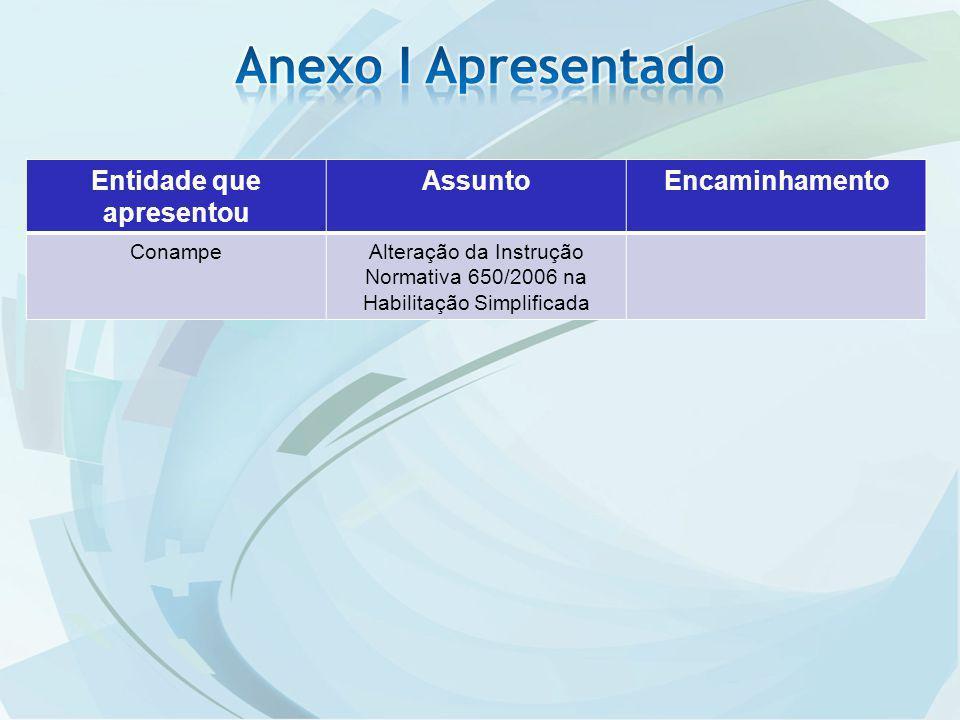 Entidade que apresentou AssuntoEncaminhamento ConampeAlteração da Instrução Normativa 650/2006 na Habilitação Simplificada