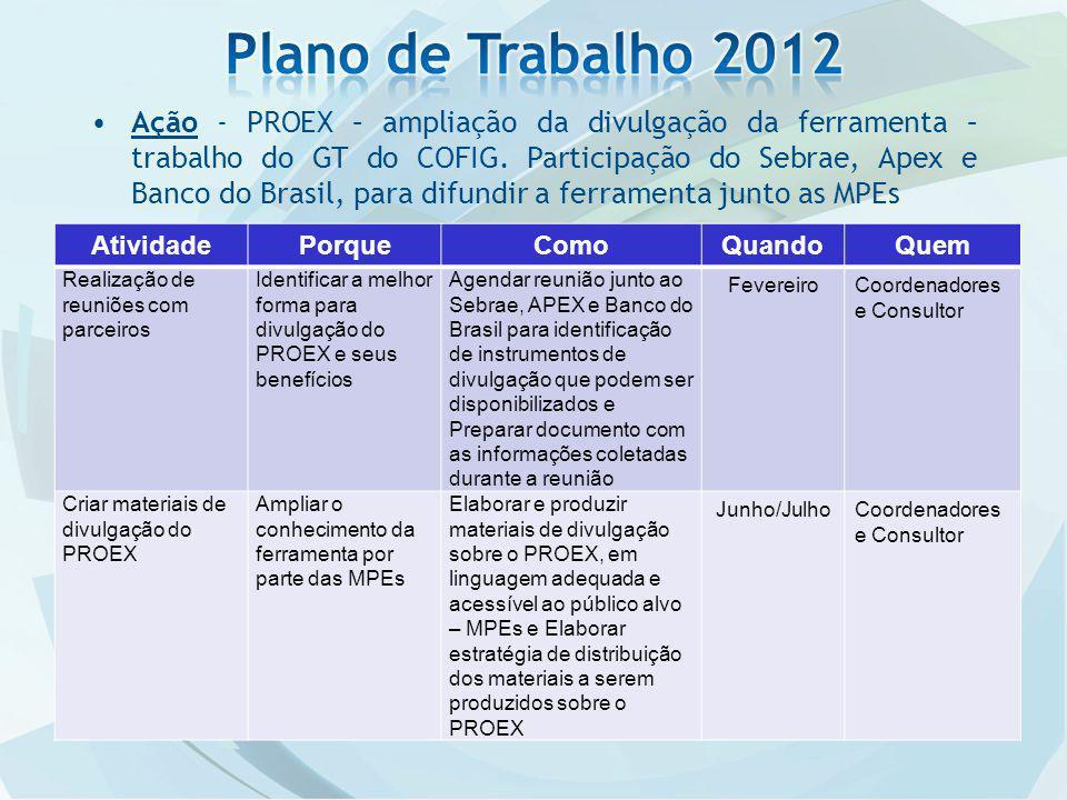 Ação - PROEX – ampliação da divulgação da ferramenta – trabalho do GT do COFIG. Participação do Sebrae, Apex e Banco do Brasil, para difundir a ferram