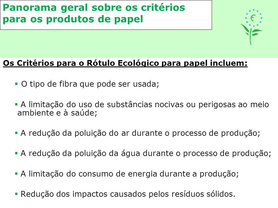 Panorama geral sobre os critérios para os produtos de papel Os Critérios para o Rótulo Ecológico para papel incluem:  O tipo de fibra que pode ser us