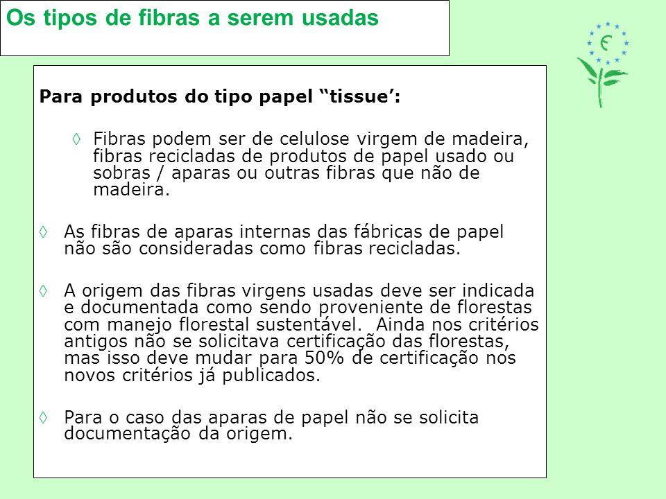 """Os tipos de fibras a serem usadas Para produtos do tipo papel """"tissue': Fibras podem ser de celulose virgem de madeira, fibras recicladas de produtos"""