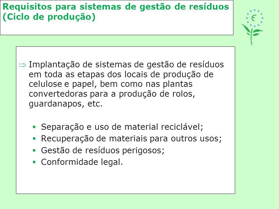 Requisitos para sistemas de gestão de resíduos (Ciclo de produção) Implantação de sistemas de gestão de resíduos em toda as etapas dos locais de prod