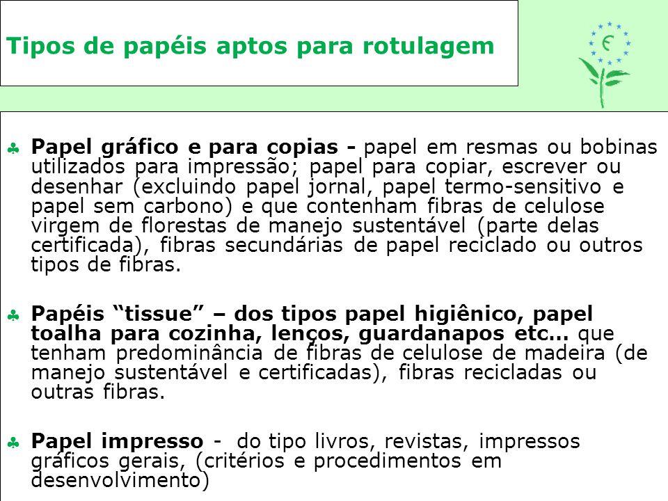 Os tipos de fibras a serem usadas Para produtos do tipo papel cópia/gráfico: Fibras podem ser de celulose de madeira, fibras recicladas de produtos de papel usado ou sobras / aparas ou outras fibras que não de madeira.