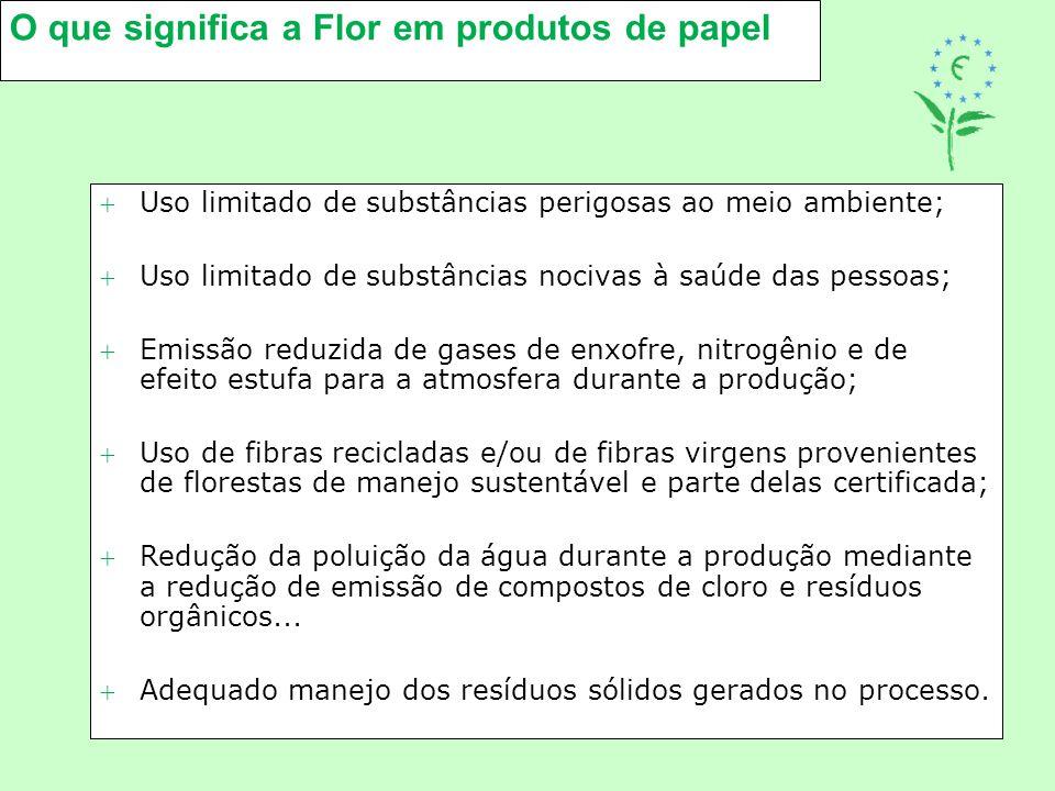 O que significa a Flor em produtos de papel Uso limitado de substâncias perigosas ao meio ambiente; Uso limitado de substâncias nocivas à saúde das