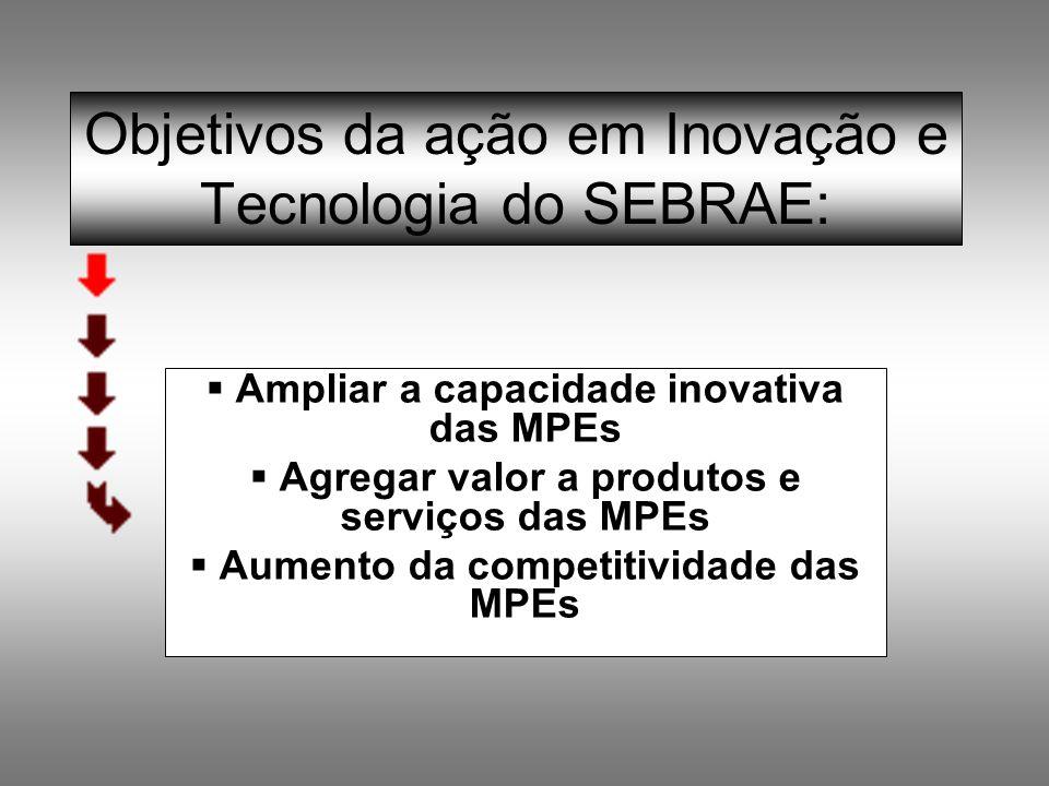 Objetivos da ação em Inovação e Tecnologia do SEBRAE:  Ampliar a capacidade inovativa das MPEs  Agregar valor a produtos e serviços das MPEs  Aumen