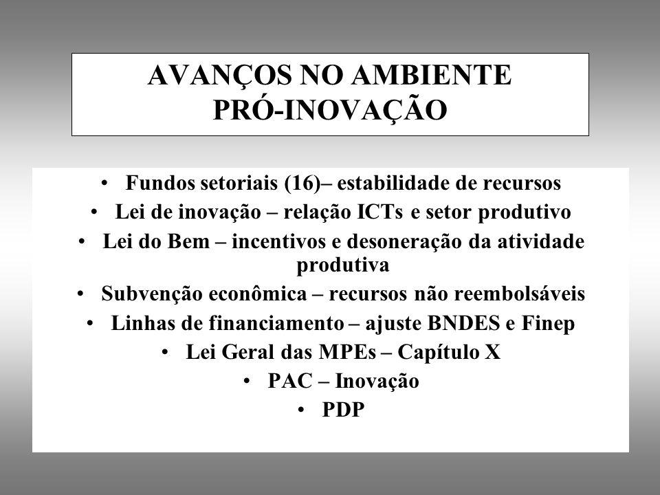 AVANÇOS NO AMBIENTE PRÓ-INOVAÇÃO Fundos setoriais (16)– estabilidade de recursos Lei de inovação – relação ICTs e setor produtivo Lei do Bem – incenti