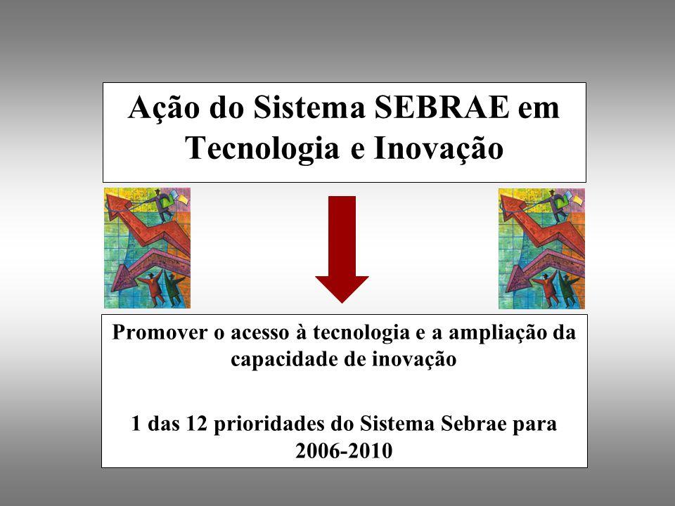 Ação do Sistema SEBRAE em Tecnologia e Inovação Promover o acesso à tecnologia e a ampliação da capacidade de inovação 1 das 12 prioridades do Sistema