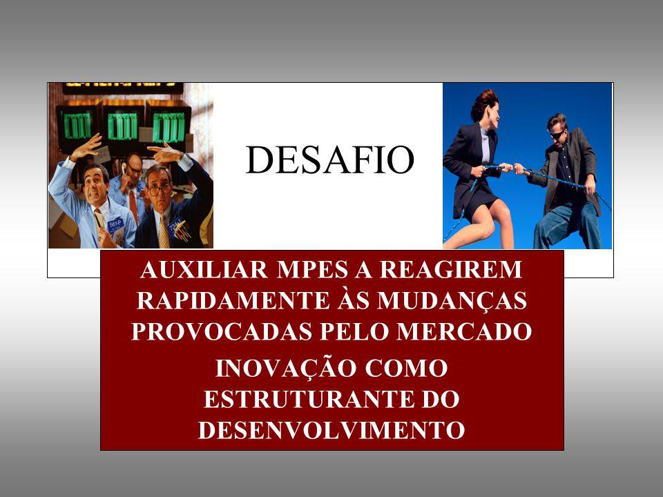 DESAFIO AUXILIAR MPES A REAGIREM RAPIDAMENTE ÀS MUDANÇAS PROVOCADAS PELO MERCADO INOVAÇÃO COMO ESTRUTURANTE DO DESENVOLVIMENTO
