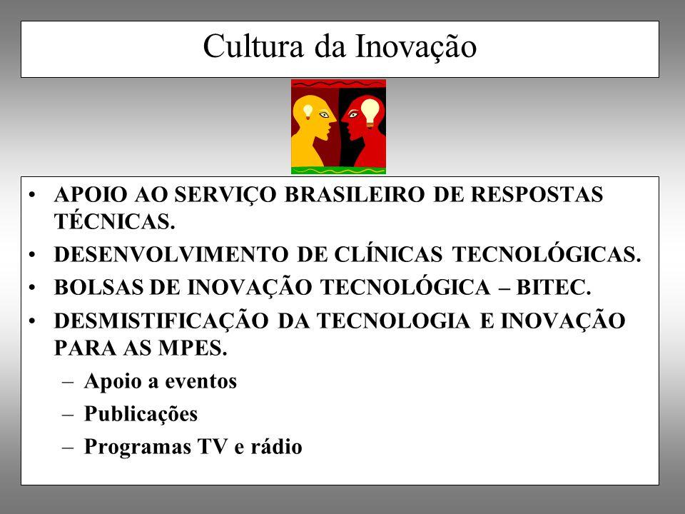 Cultura da Inovação APOIO AO SERVIÇO BRASILEIRO DE RESPOSTAS TÉCNICAS. DESENVOLVIMENTO DE CLÍNICAS TECNOLÓGICAS. BOLSAS DE INOVAÇÃO TECNOLÓGICA – BITE