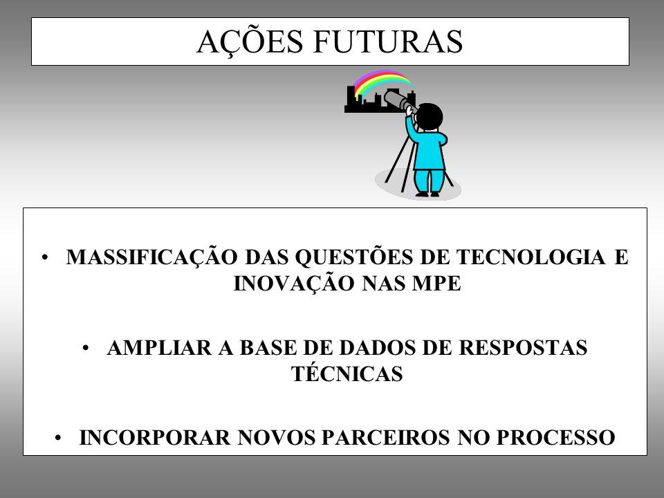 AÇÕES FUTURAS MASSIFICAÇÃO DAS QUESTÕES DE TECNOLOGIA E INOVAÇÃO NAS MPE AMPLIAR A BASE DE DADOS DE RESPOSTAS TÉCNICAS INCORPORAR NOVOS PARCEIROS NO P