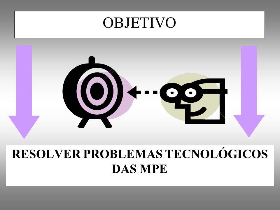 RESOLVER PROBLEMAS TECNOLÓGICOS DAS MPE OBJETIVO