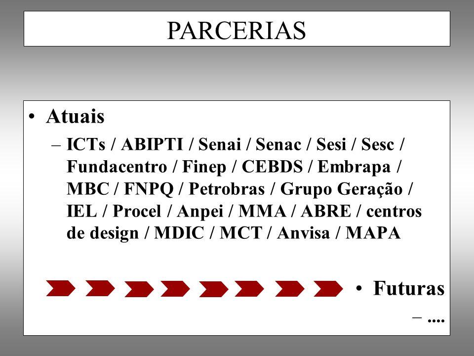 Atuais –ICTs / ABIPTI / Senai / Senac / Sesi / Sesc / Fundacentro / Finep / CEBDS / Embrapa / MBC / FNPQ / Petrobras / Grupo Geração / IEL / Procel /