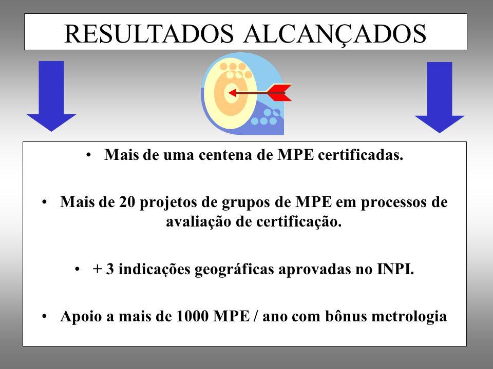 Mais de uma centena de MPE certificadas. Mais de 20 projetos de grupos de MPE em processos de avaliação de certificação. + 3 indicações geográficas ap