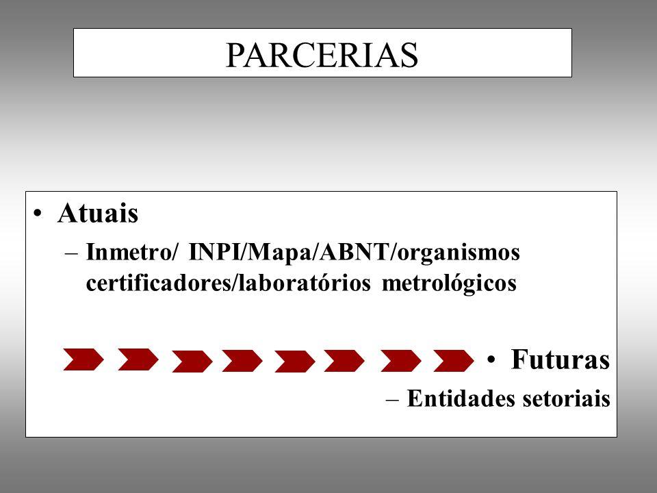 Atuais –Inmetro/ INPI/Mapa/ABNT/organismos certificadores/laboratórios metrológicos Futuras –Entidades setoriais PARCERIAS