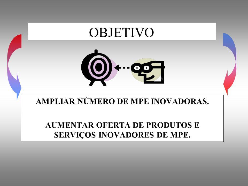 AMPLIAR NÚMERO DE MPE INOVADORAS. AUMENTAR OFERTA DE PRODUTOS E SERVIÇOS INOVADORES DE MPE. OBJETIVO