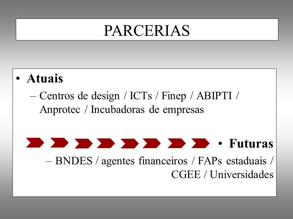 Atuais –Centros de design / ICTs / Finep / ABIPTI / Anprotec / Incubadoras de empresas Futuras –BNDES / agentes financeiros / FAPs estaduais / CGEE /