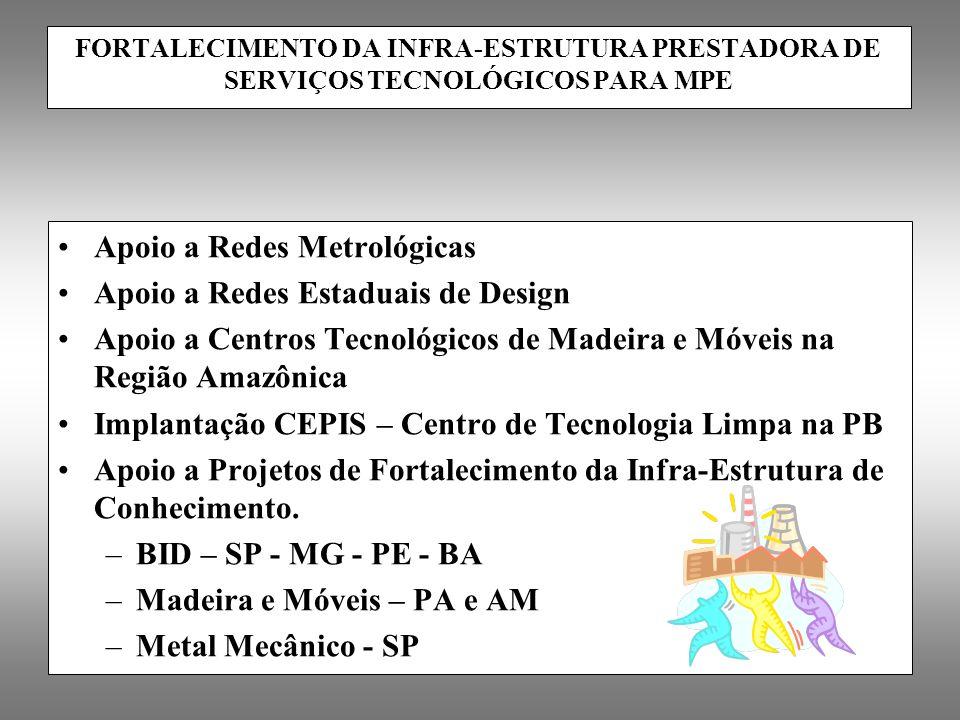 FORTALECIMENTO DA INFRA-ESTRUTURA PRESTADORA DE SERVIÇOS TECNOLÓGICOS PARA MPE Apoio a Redes Metrológicas Apoio a Redes Estaduais de Design Apoio a Ce
