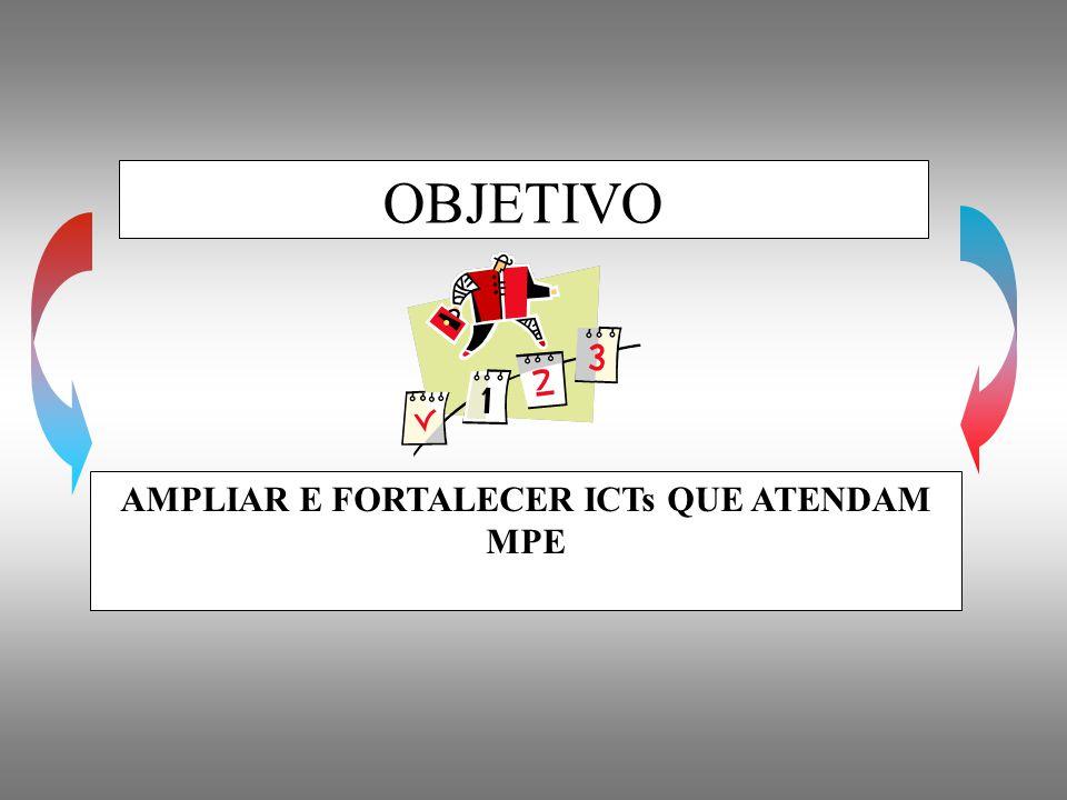 AMPLIAR E FORTALECER ICTs QUE ATENDAM MPE OBJETIVO