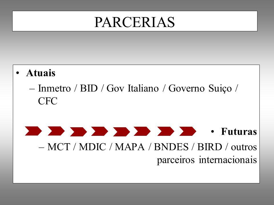 Atuais –Inmetro / BID / Gov Italiano / Governo Suiço / CFC Futuras –MCT / MDIC / MAPA / BNDES / BIRD / outros parceiros internacionais PARCERIAS