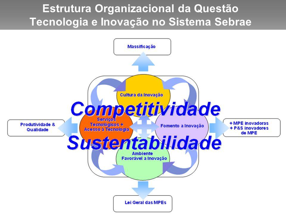 Objetivos da ação em Inovação e Tecnologia do SEBRAE:  Ampliar a capacidade inovativa das MPEs  Agregar valor a produtos e serviços das MPEs  Aumento da competitividade das MPEs