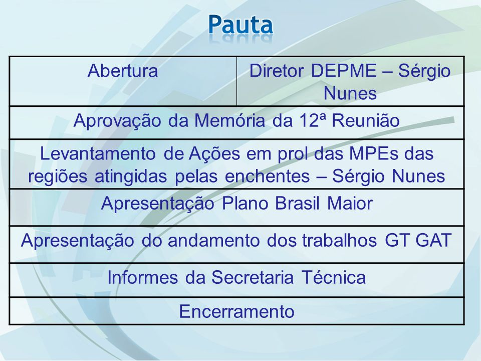 O Alinhamento Gerencial do FP foi realizado entre os meses de setembro e dezembro de 2011 Objetivo: identificar a melhor forma de gestão para o Fórum Permanente, padronizando procedimentos e controles