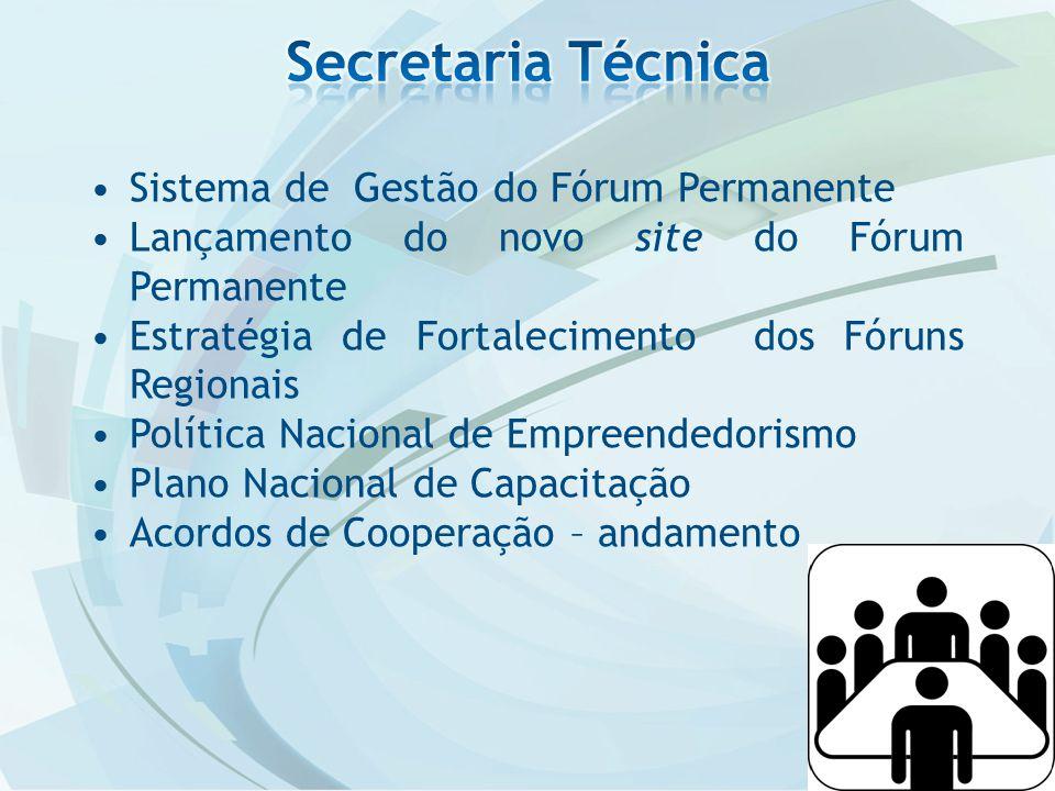 Sistema de Gestão do Fórum Permanente Lançamento do novo site do Fórum Permanente Estratégia de Fortalecimento dos Fóruns Regionais Política Nacional de Empreendedorismo Plano Nacional de Capacitação Acordos de Cooperação – andamento