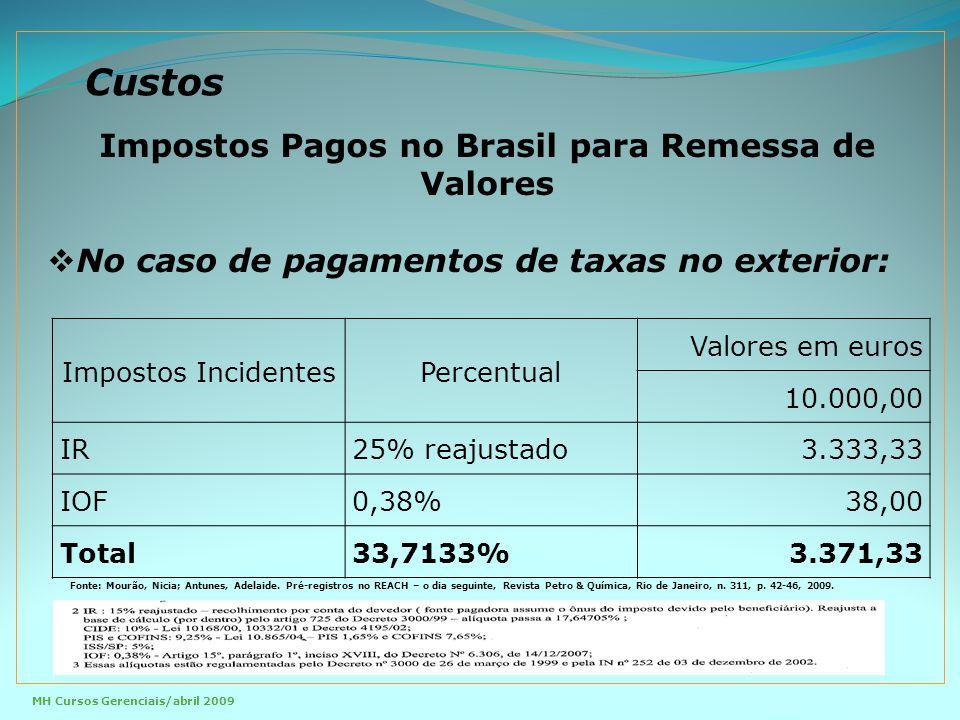 Custos Impostos IncidentesPercentual Valores em euros 10.000,00 IR25% reajustado3.333,33 IOF0,38%38,00 Total33,7133%3.371,33 Impostos Pagos no Brasil para Remessa de Valores  No caso de pagamentos de taxas no exterior: MH Cursos Gerenciais/abril 2009 Fonte: Mourão, Nicia; Antunes, Adelaide.