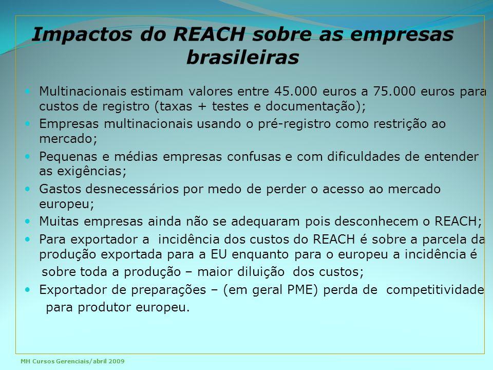Impactos do REACH sobre as empresas brasileiras Multinacionais estimam valores entre 45.000 euros a 75.000 euros para custos de registro (taxas + testes e documentação); Empresas multinacionais usando o pré-registro como restrição ao mercado; Pequenas e médias empresas confusas e com dificuldades de entender as exigências; Gastos desnecessários por medo de perder o acesso ao mercado europeu; Muitas empresas ainda não se adequaram pois desconhecem o REACH; Para exportador a incidência dos custos do REACH é sobre a parcela da produção exportada para a EU enquanto para o europeu a incidência é sobre toda a produção – maior diluição dos custos; Exportador de preparações – (em geral PME) perda de competitividade para produtor europeu.
