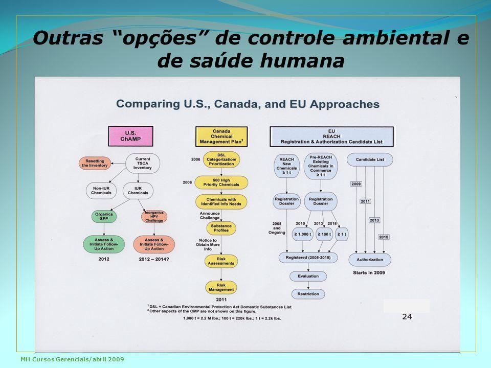 Outras opções de controle ambiental e de saúde humana